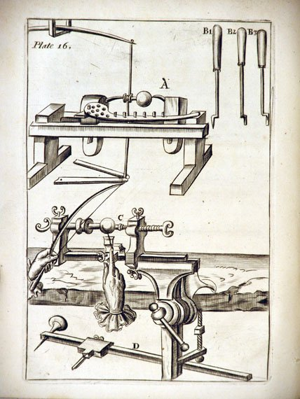 Illustration showing the tools of a skilled craftsman