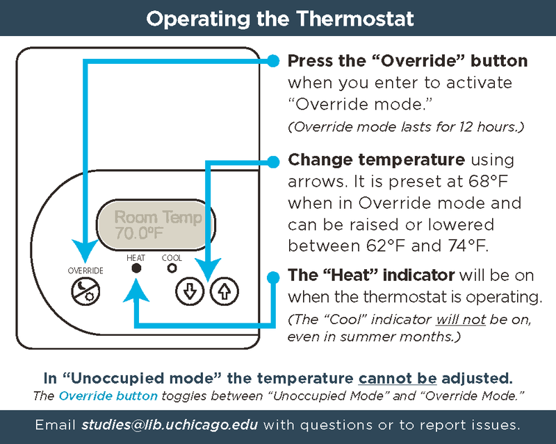 Regenstein faculty study thermostat instructions diagram